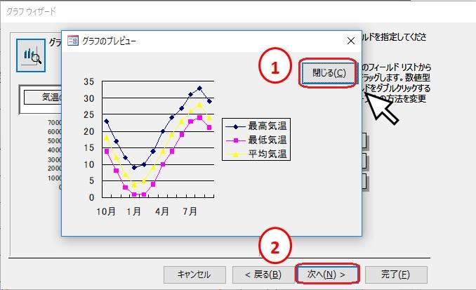 Accessグラフをレポートに作成する方法
